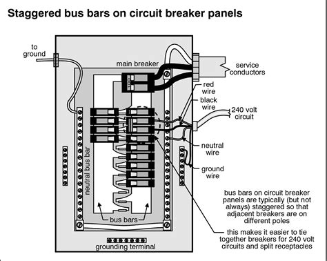 residential electrical panel diagram 36 wiring diagram