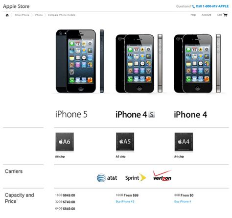 iphone 5 price in usa review ebooks