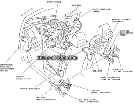 Pdf Manual 2017 Honda Civic Manual Reparacion
