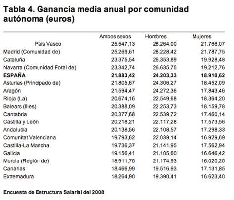 search results for tabla de retencion del iva sri 2016 black tablas de retencion de impuestos 2016 colombia