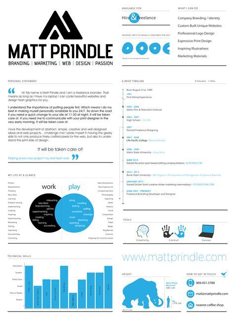 Examples Resume Skills matt prindle branding marketing web design passion