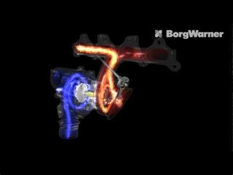 turbo charger animation k series turbo animation