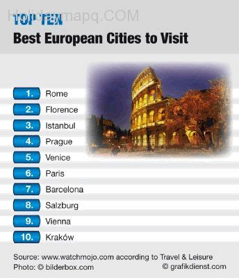 Top 10 Places To Travel To Outside Of The United States by Europe Top Places To Visit Holidaymapq