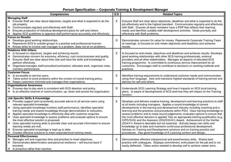 Personal Development Plan For Managers Google Search Personal Development Pinterest Plan Template For Managers