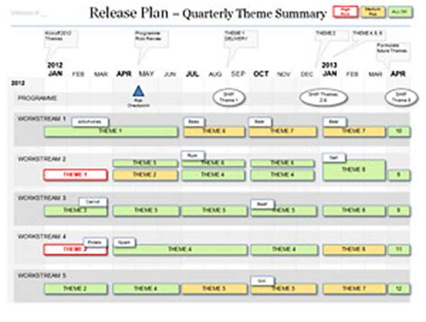 Powerpoint Agile Release Plan Template Launch Calendar Template