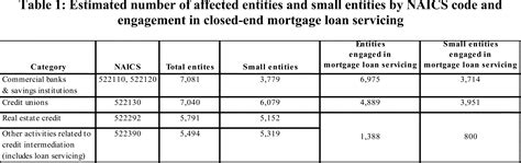Exle Of A Mortgage Letter Of Explanation employment gap letter mortgage exle 28 images cover