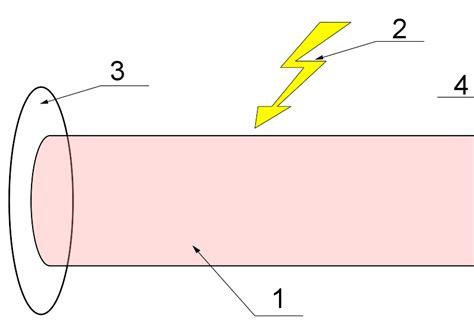 laser diode que es el laser 191 que es 191 para que sirve taringa