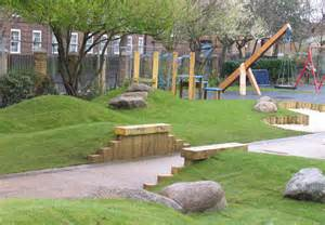 Backyard Playground Mulch Design Inspiration Listerlandscapes