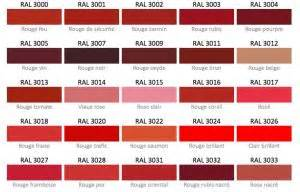 Gold Montana Spray Paint - les teintes de rouge nuancier ral d amp co pinterest rouge