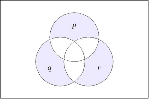 venn diagrams r file venn diagram of sets p q r jpg wikimedia