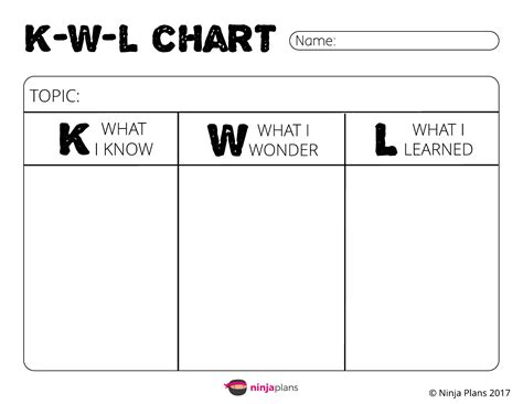kwl chart kwl chart template image collections template design ideas
