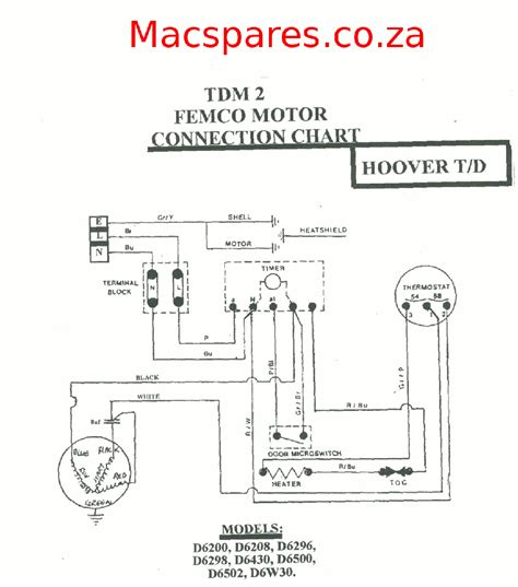 macspares wholesale spare parts supplying africa by e