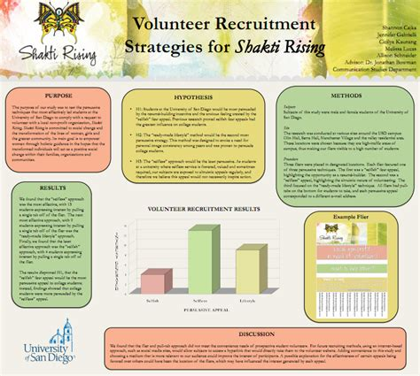 poster presentation template psychology poster presentation template tomyads info