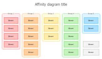 Affinity Diagram Template by Affinity Diagram Software Affinity Diagram Affinity