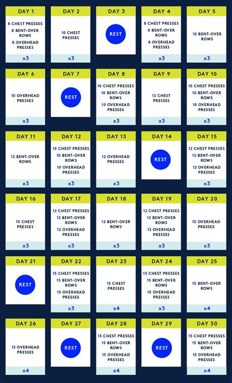 programming with yii2 building a restful api 25 best ideas about 30 day arms on pinterest 30 day