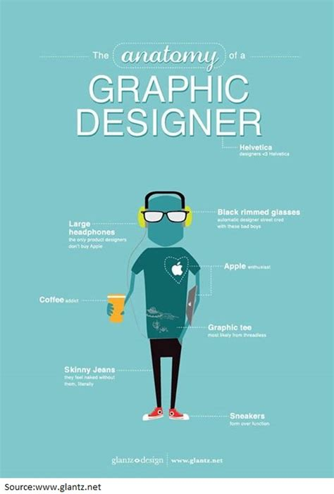 design is what you do when 5 deadly mistakes a graphic designer shouldn t make