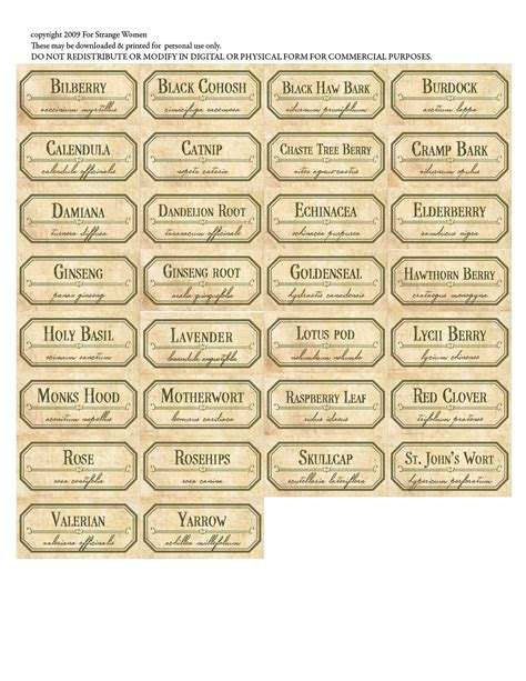 seven great lessons you can learn from spice jar labels