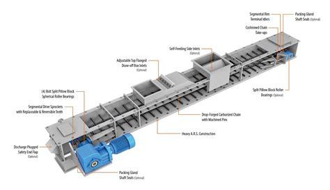 100 Floors Hd Level 89 - bulk material handling conveyor design engineering