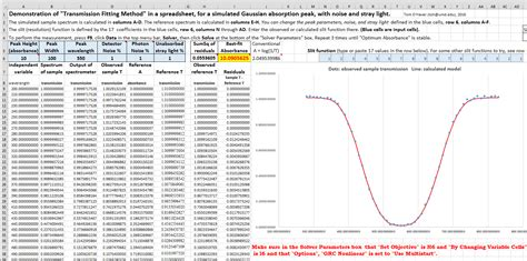 pattern of distribution test exle normal distribution curve excel template image collections