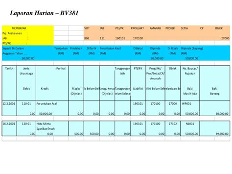 format buku vot manual ppt pengenalan dan pengurusan buku vot powerpoint
