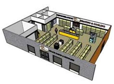 retail layout psychology 1000 images about dream retail layout on pinterest