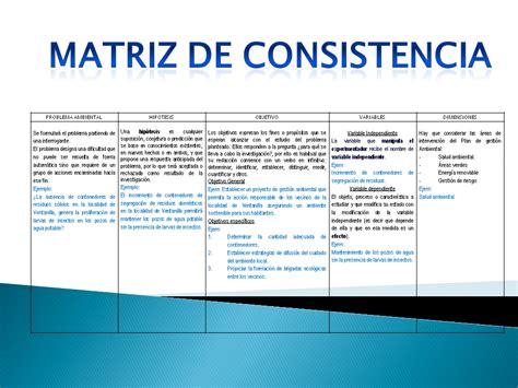 matriz de los 6 compromisos de gestion promoviendo los proyectos de gesti 243 n ambiental agosto 2012
