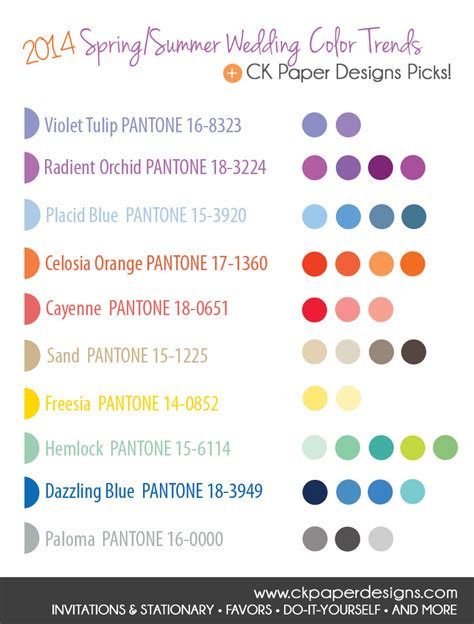 styles for the summer 2015 and colors 2014 spring summer wedding color trends 2015 wedding