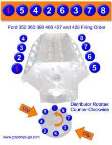 Ford 360 Firing Order Big Block Ford Fe 390 427 428 Firing Order Gtsparkplugs