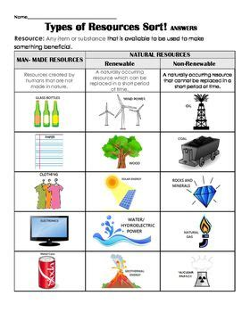 Renewable And Nonrenewable Energy Worksheets by 25 Best Ideas About Non Renewable Resource On