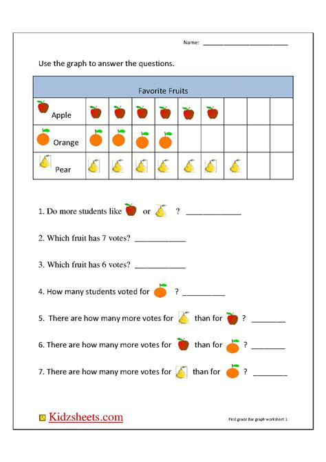 printable graphs for 1st grade kidz worksheets first grade bar graph1