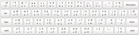 keyboard layout of nudi i18n indic hindikeyboardlayouts fedora project wiki