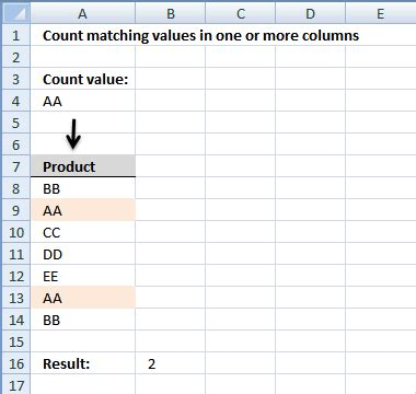 excel compare two tables find only matching data how to count duplicates in excel column excel countif