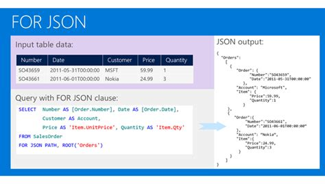 xml and json recipes for sql server a problem solution approach books format query results as json with for json sql server