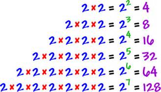 cool math pre algebra help lessons exponents what are they