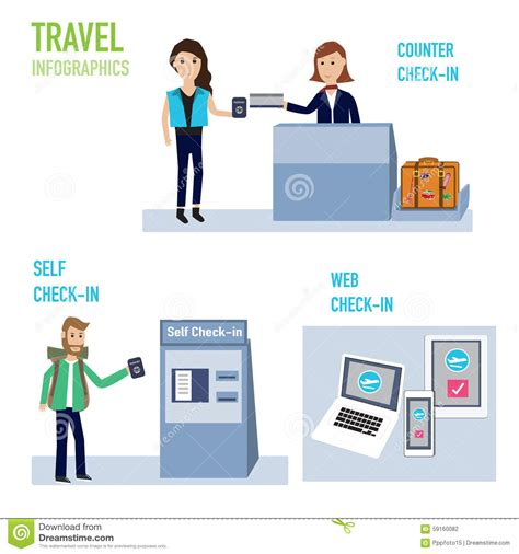 checking website passengers check in at the airport with counter self and