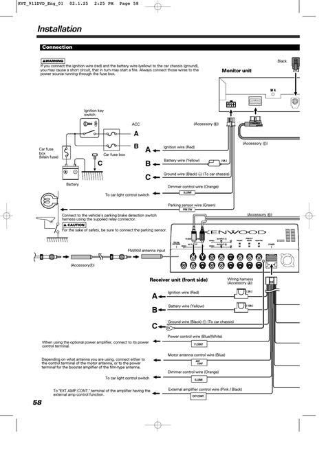 kenwood kvt 516 wiring harness diagram kenwood wiring