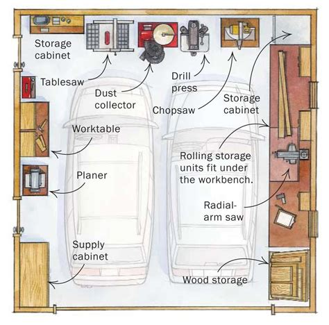 garage layout plans a roll away workshop how one man moved his workshop into