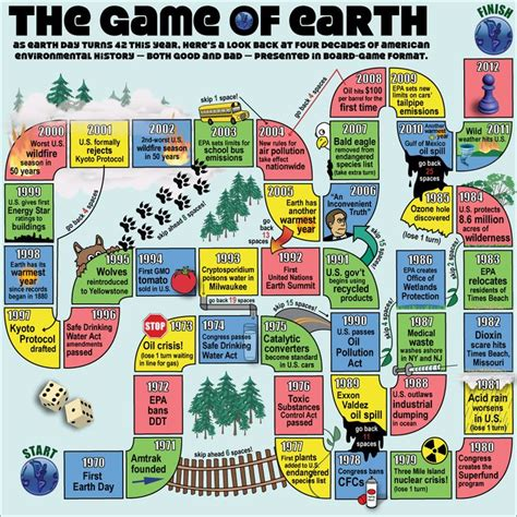 Printable Science Board Games | best 25 earth games ideas on pinterest recycling