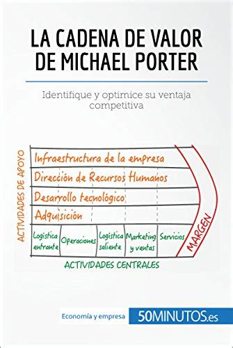cadena de valor porter libro la cadena de valor de michael porter identifique y