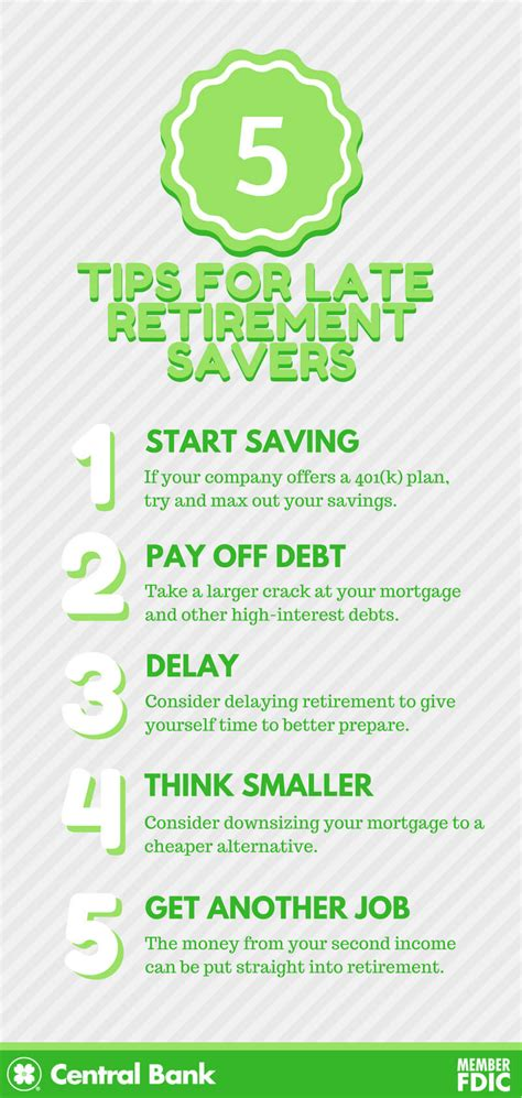 A Late Starter S Guide To Retirement 5 tips for late retirement savers central bank