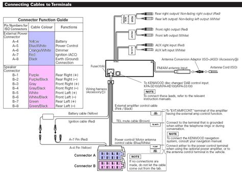 kenwood kdc 128 wiring diagram kenwood car stereo wiring