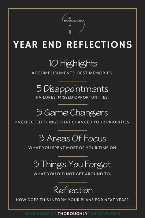 new year reflection quotes year end reflections pictures photos and images for and