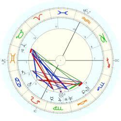 kelly macdonald natal chart herbert stothart horoscope for birth date 11 september