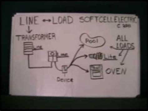 what is line what is line and load in electricity 22