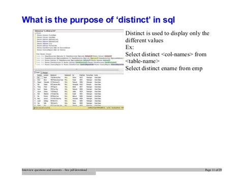 sql tutorial questions and answers top sql queries interview questions and answers job