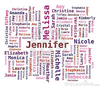 theme of names nombres word cloud women s names stock photo image 18553210