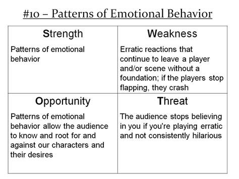 pattern analysis behavior swot analysis improv as improv does best page 2