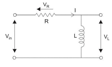 high pass rl filter rl circuit transfer function time constant rl circuit as filter
