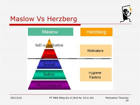 Maslow Vs Herzberg Essay by Maslow Vs Herzberg Term Paper Academic Writing Service