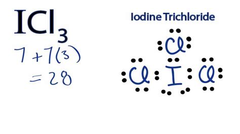 lewis electron dot diagram picture lewis diagram explanation gallery how to guide and refrence